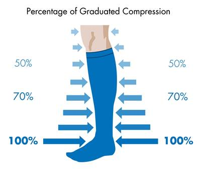 2_-_Compression_Sock_illustration (1)