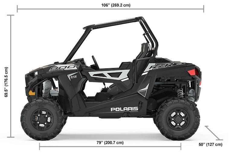 2019 Polaris Industries RZR® 900 EPS - Black Pearl for sale