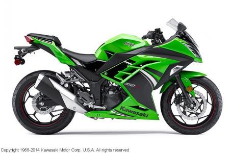 2014 Kawasaki EX300BESA