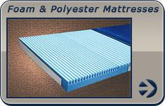 Foam & Polyester Mattresses