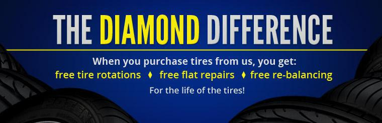 When you purchase tires from us, you get free tire rotations, free flat repairs, and free re-balancing for the life of the tires.
