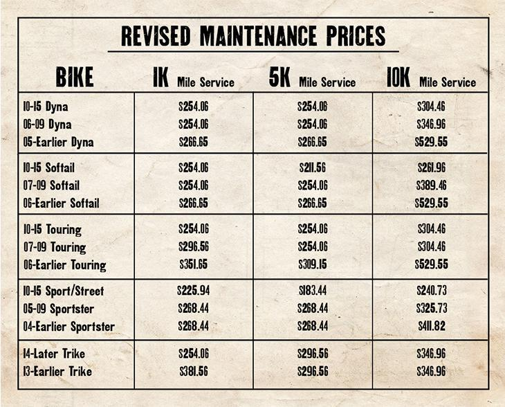 Service Rates_730