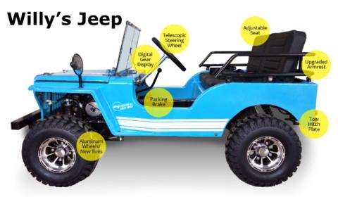 2018 IceBear Mini Willy's Jeep ThunderBird 125cc