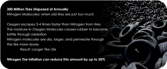 Nitrogen tire inflation can reduce land fill waste by up to 30%