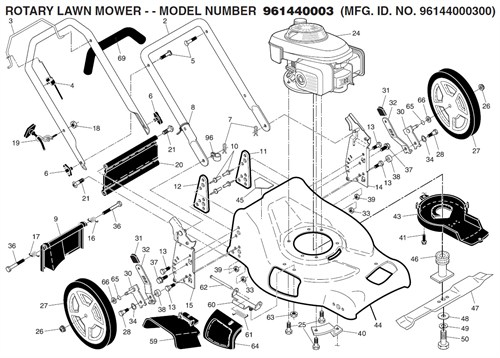 Black Max Lawn Mower Parts For Model 96144000300 For Sale In