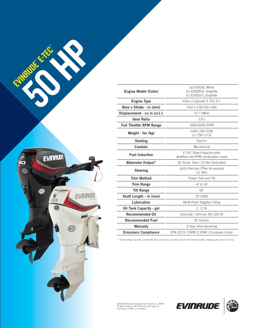 Inventory from Evinrude Lakeside Motor Sports Mecosta, MI