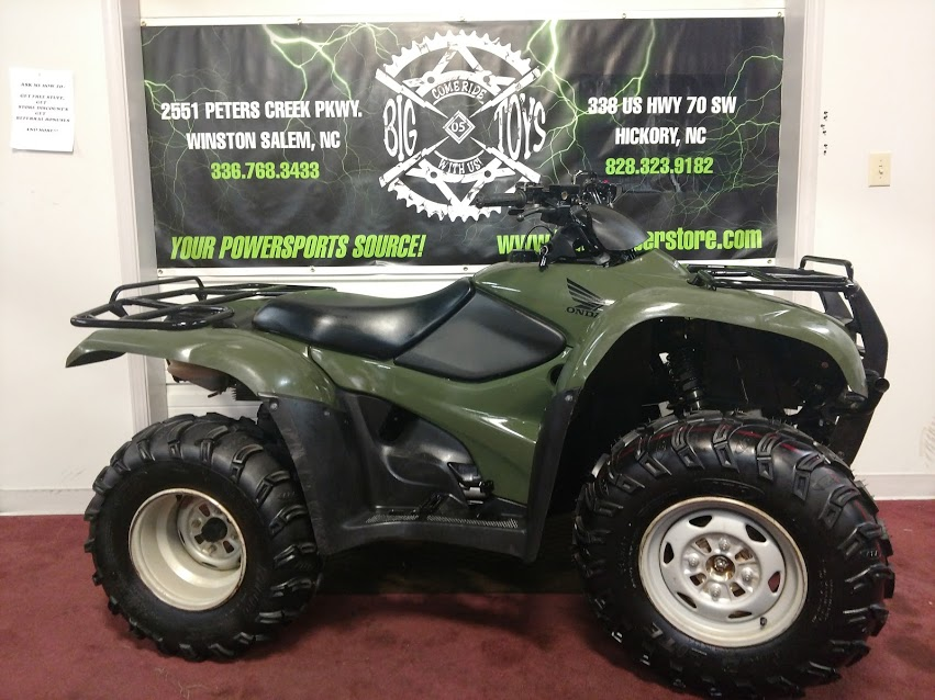 Big Toy Superstore - Powersports Dealership Winston-Salem