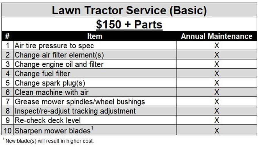 Lawn Tractor Service (Basic) Leckler's La Salle, MI (734) 242-2344