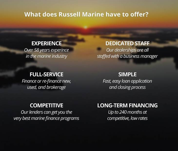 Russell Marine Financing
