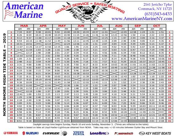 TIDE TABLE 2019_year_AMM