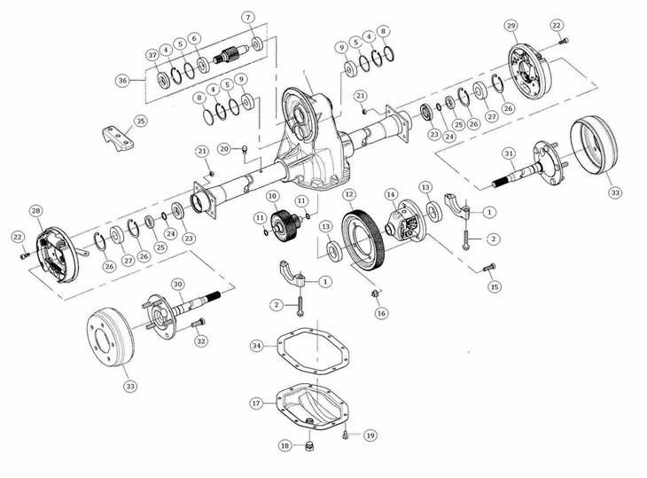 Axle breakdown 2005 to 2009-04-21