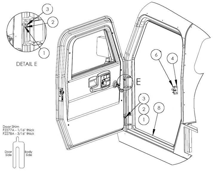 Door e-ride Industries Princeton, MN (800) 950-4351