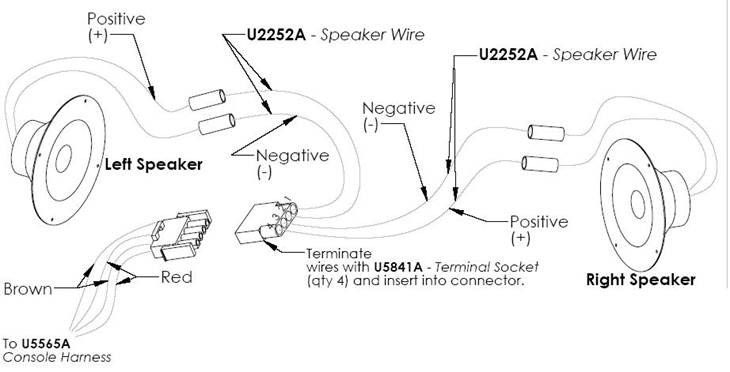 Radio wiring speakers 2005 to date
