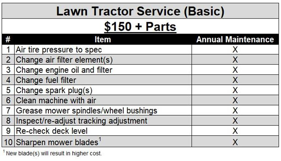Lawn Tractor Service (Basic)