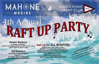 Raft Up Party-2018