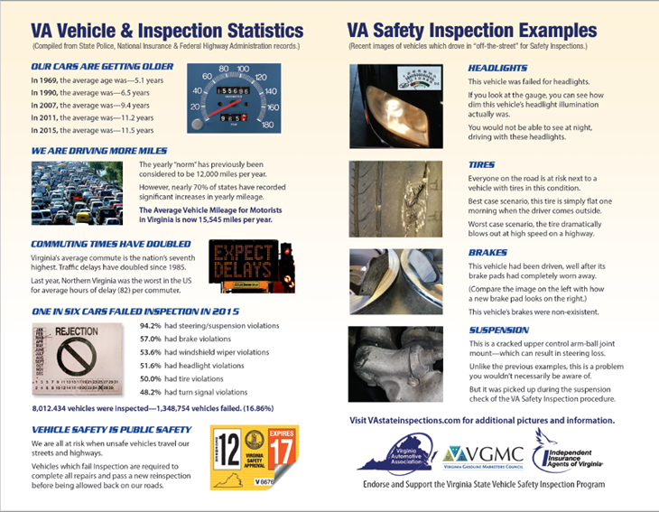 Safety Inspection Brochure Virginia Automotive Association