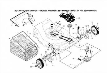 Black Max Lawn Mower Parts for Model 961440005-01 on
