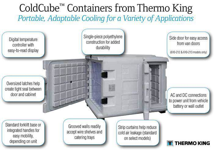 Thermo King ColdCube Thermo King of Pittsburgh North Huntingdon, PA
