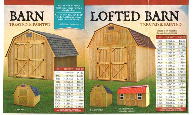 Storage Sheds West Virginia Outdoor Power