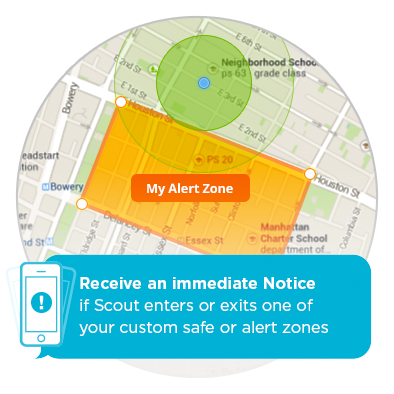 Scout Features Zones