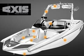 Axis Boat Builder