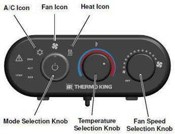 Mode Selection Knob