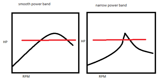 power band graphic.png