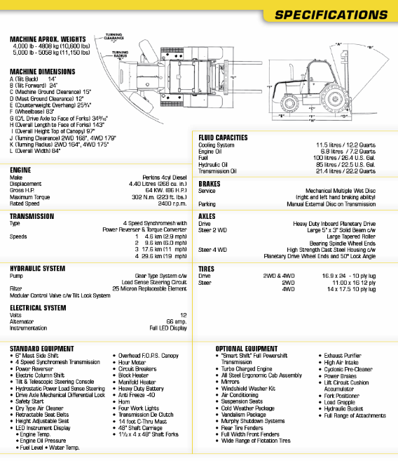 L32 Specification