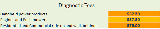 Diagnostic Fees