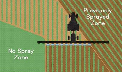 Precision planting - spraying