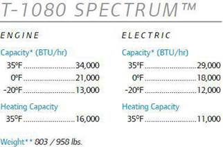 T-1080Spectrum_Rating.JPG