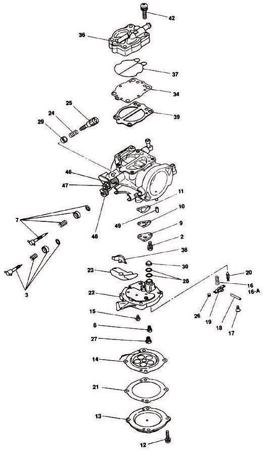 Keihin Carburetor Diagram - Wiring Schematics