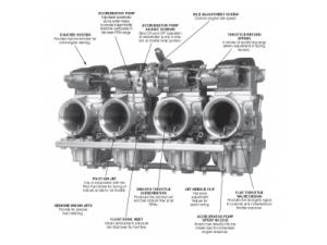 RS Series Carburetor
