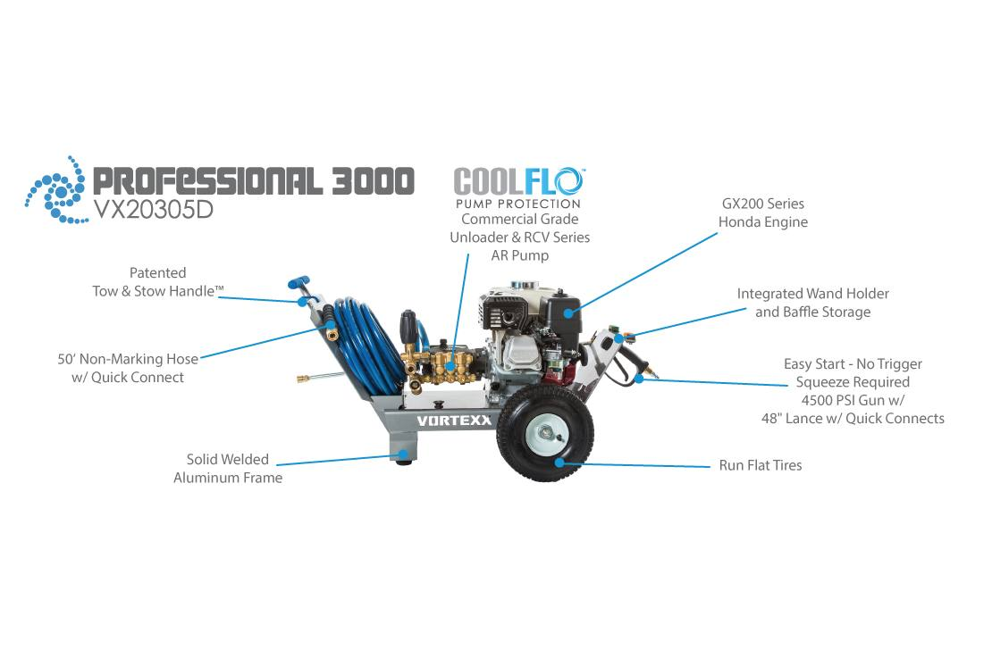 2018 Vortexx Professional 3000 2950 Psi Vx20305d For Sale In Honda Gx200 Engine Diagram Get Free Image About Wiring Livonia Mi Commercial Lawnmower 800 738 1388