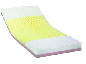 invacare solace prevention mattress