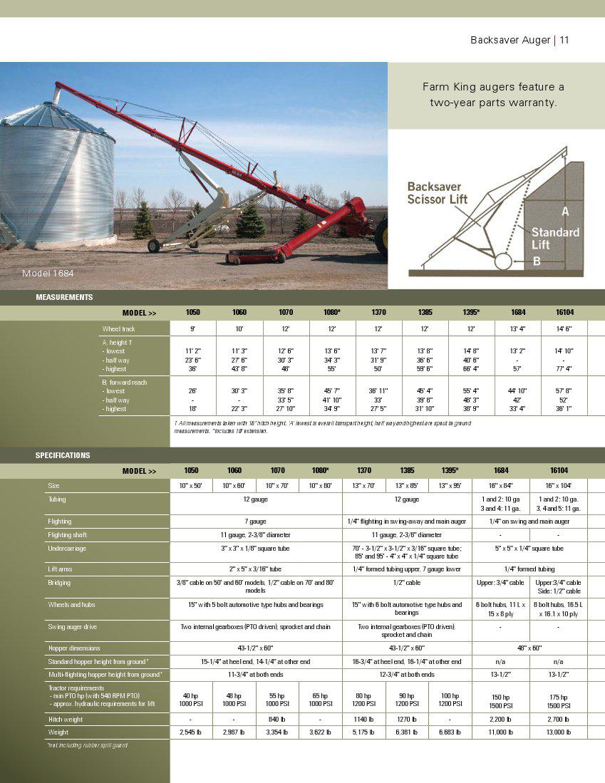 Backsaver-Grain-Auger-10-13-16