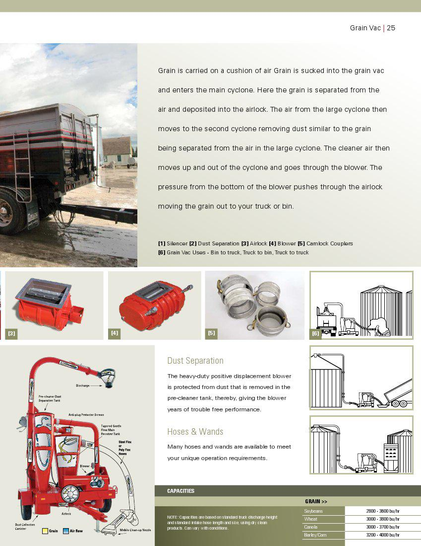 Grain Vac Diesel Model
