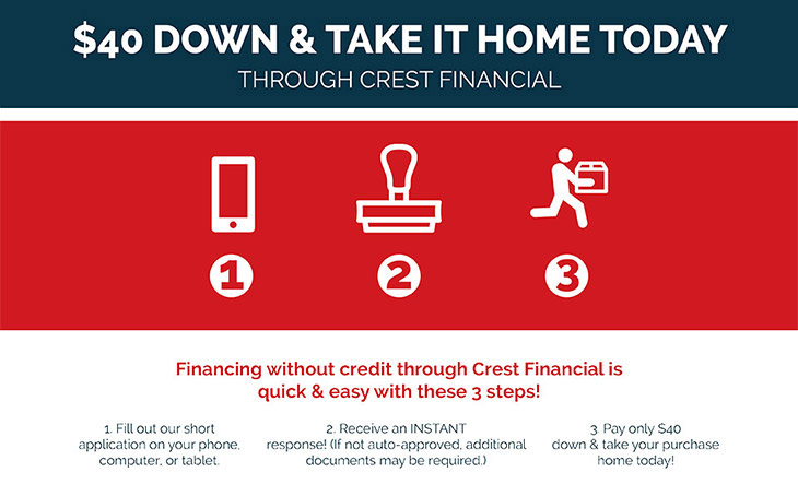$40 down and take it home today through Crest Financial. Financing without credit through Crest Financial is quick and easy with these 3 steps! 1. Fill out our short application on your phone, computer, or tablet. 2. Receive an instant repoonse! (If not auto approved, additional documents may be required.) 3. Pay only $40 down and take your purchase home today!