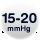 Medium 15-20 mmHg