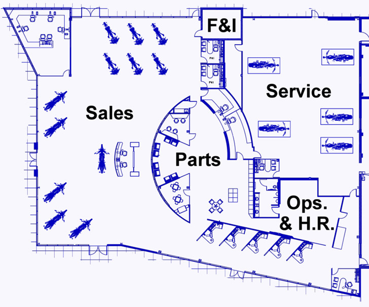 Independent Auto Dealer Floor Plan