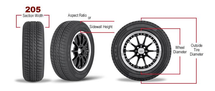 What Size Are My Tires >> Find My Tire Size
