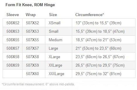 26638dd7f2 Ossur Ossur Form Fit ROM Knee from MedStorz