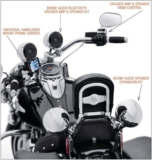 Customize Your Harley-Davidson Motorcycle Great Lakes Harley