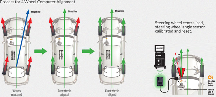 4-wheel-alignment-diagram