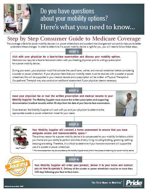 Medicare Coverage Info Choice Home Medical Equipment