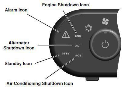thermo king apu wiring diagram trusted wiring diagram rh dafpods co thermo king apu installation manual thermo king tripac apu manual
