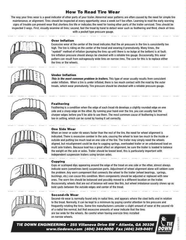 Owners Manuals Muddy Bay Marine Newberry Sc 803 321 1900