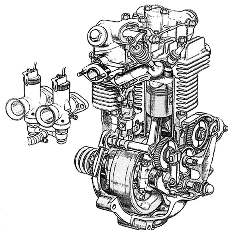 Triumph Service Schedules Motorcycles Of Dulles Va 855 330. Triumph Gp Engine Cutaway. Wiring. Twin Engine Triumph Diagram At Scoala.co