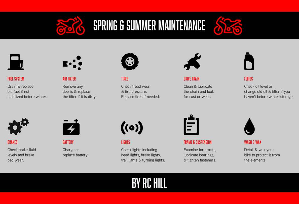 Spring & Summer Maintenance at RC Hill